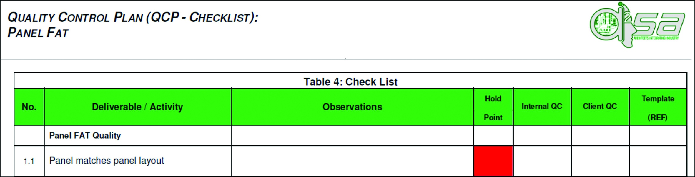 Iso 90012008 certification for control systems projects ee fig 4 example of a form template xflitez Gallery