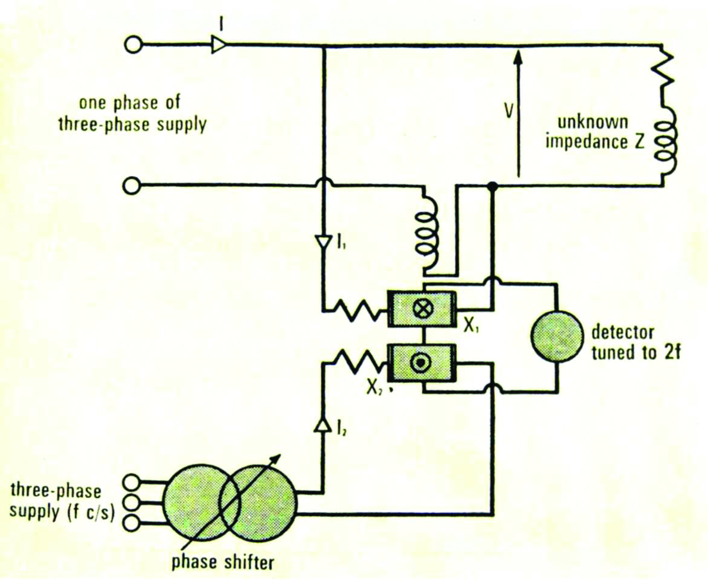 The Hall Effect And Its Applications Ee Publishers Diagram Fig 5 Proposed Circuit For Measurement Of Low Power Factors Showing Principal Components Used