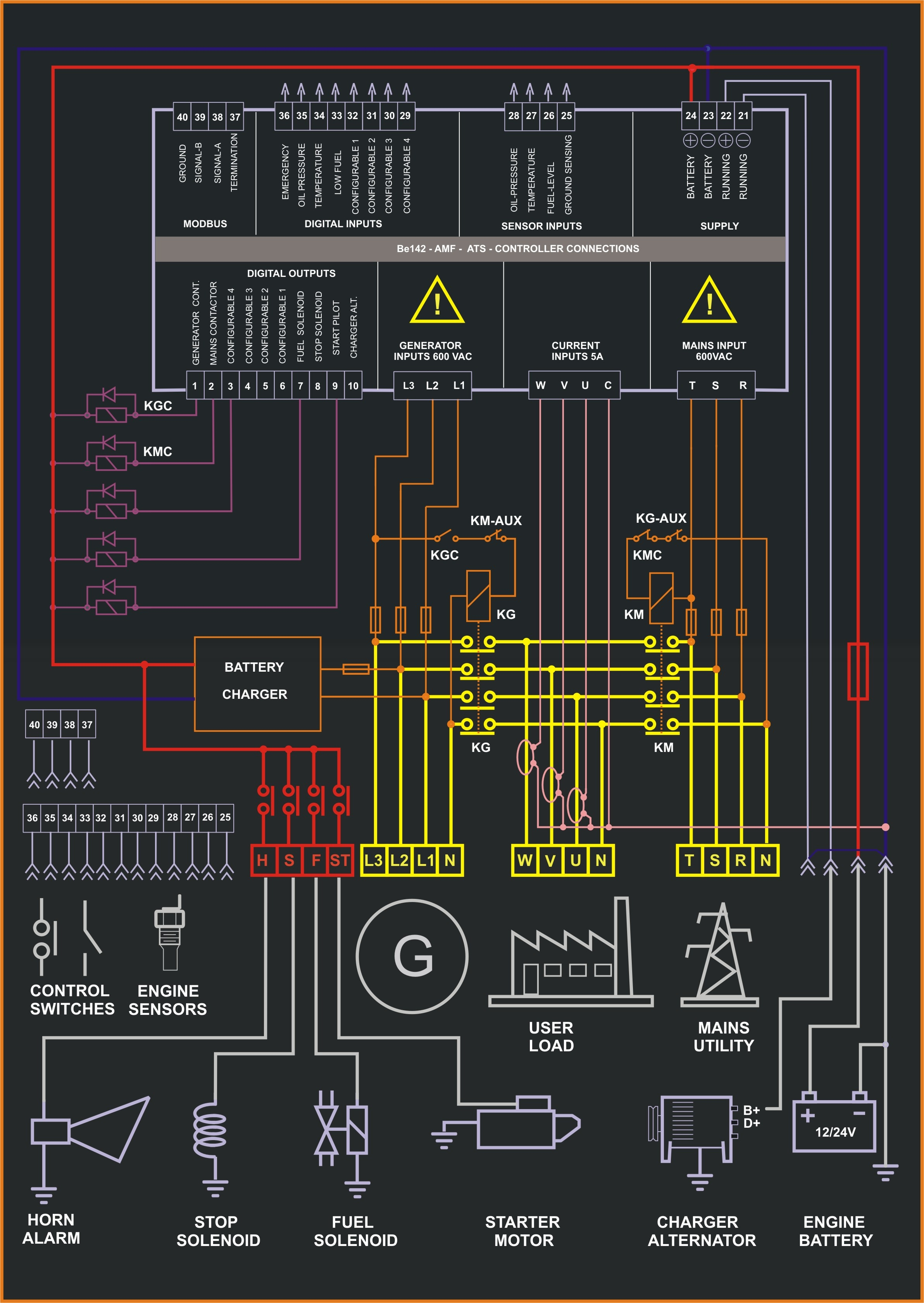 The Importance Of Electrical Diagrams