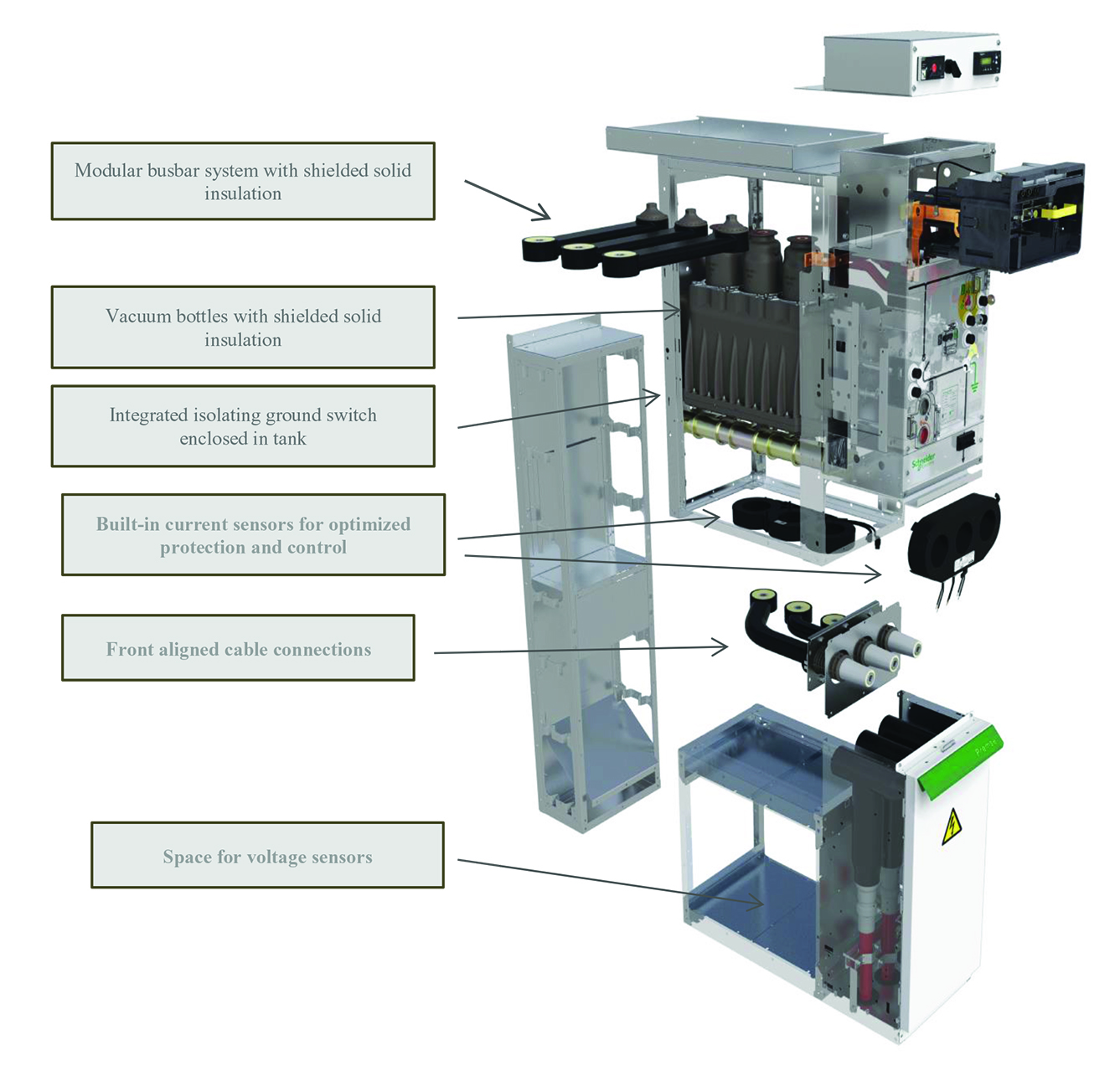 Solid insulation switchgear for space savings and safety - EE Publishers