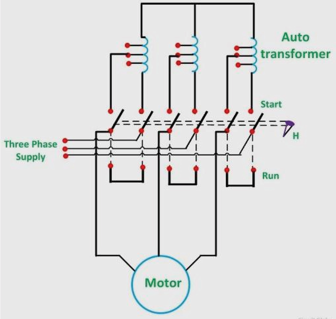 Large Induction Motor Starters Provide A Range Of Features Ee Autotransformer Starter Wiring Diagram 2 5