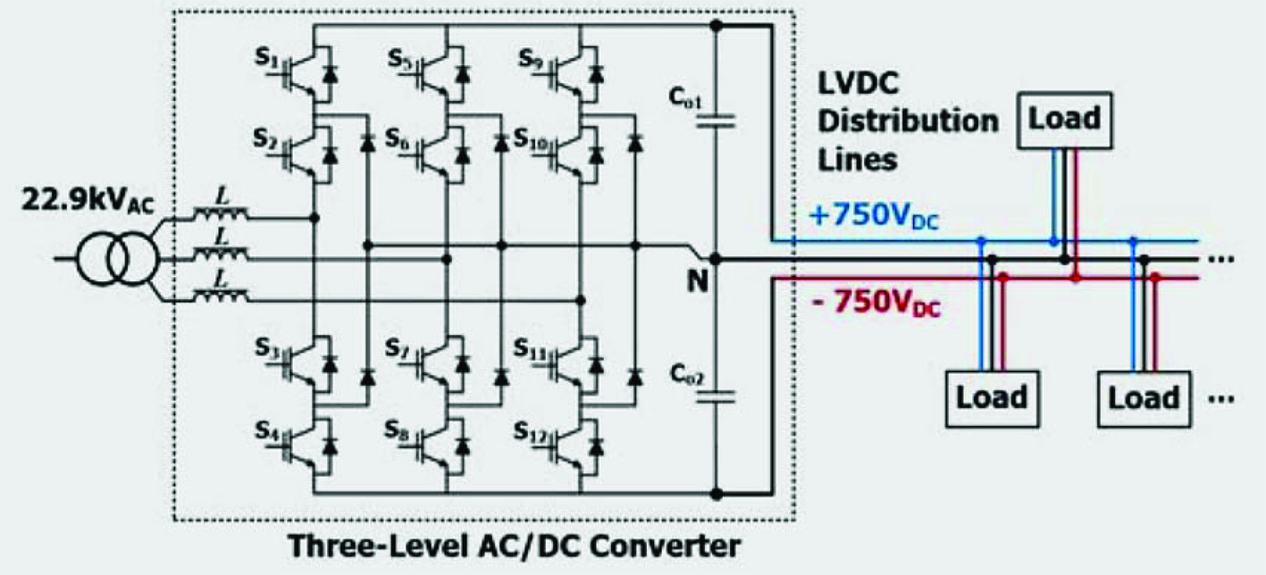 Medium and low voltage DC networks: an emerging alternative ... on