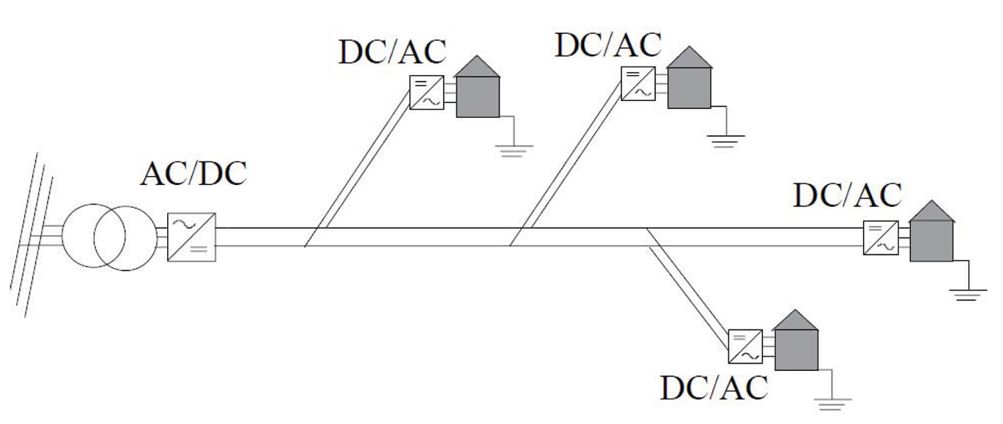 Medium And Low Voltage Dc Networks An Emerging Alternative To Ac Simple Circuit Measures Rms Value Of Power Line Ee Times Fig 8 Example A Unipolar System 6