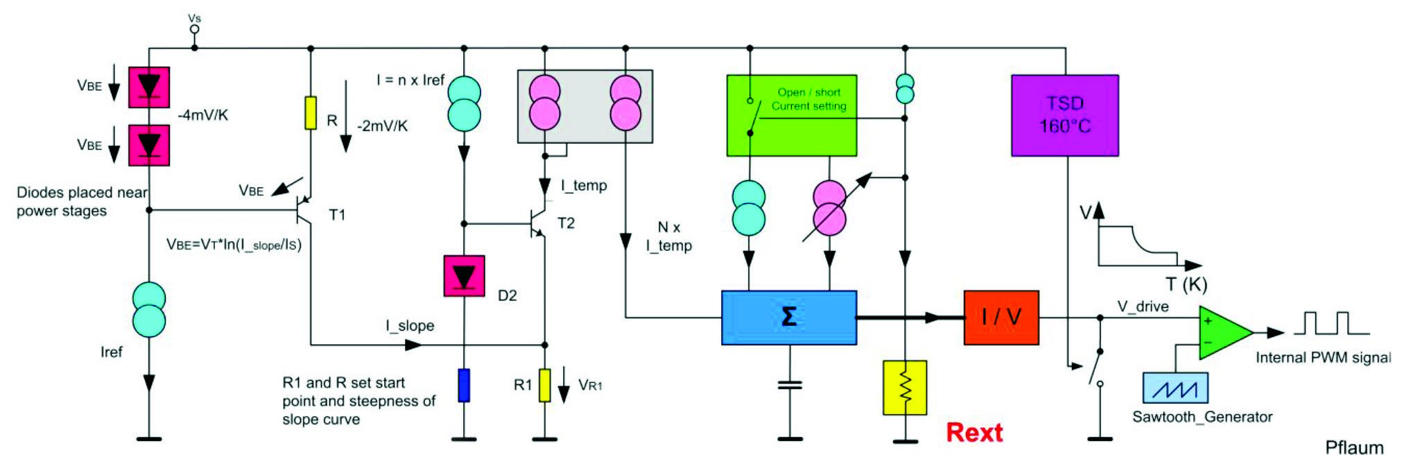 Intelligent Over Temperature Protection For Led Lighting Light Emitting Diode Circuit Of The Control 5 Simplified Block Diagram Smart