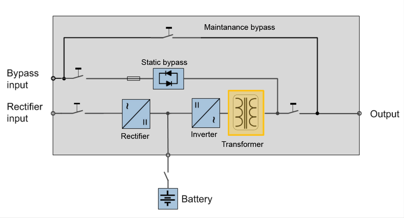 UPS design: Transformer-free versus transformer-based - EE ... on birds of prey diagram, hardware diagram, penguin diagram, force diagram, fire diagram, orion diagram, lightning diagram, rigid body diagram, thunder diagram, cheetah diagram, activity diagram, raven diagram, knight diagram, neutron diagram, poison ivy diagram, steel diagram, cable diagram, risk diagram, heat wave diagram, magneto diagram,