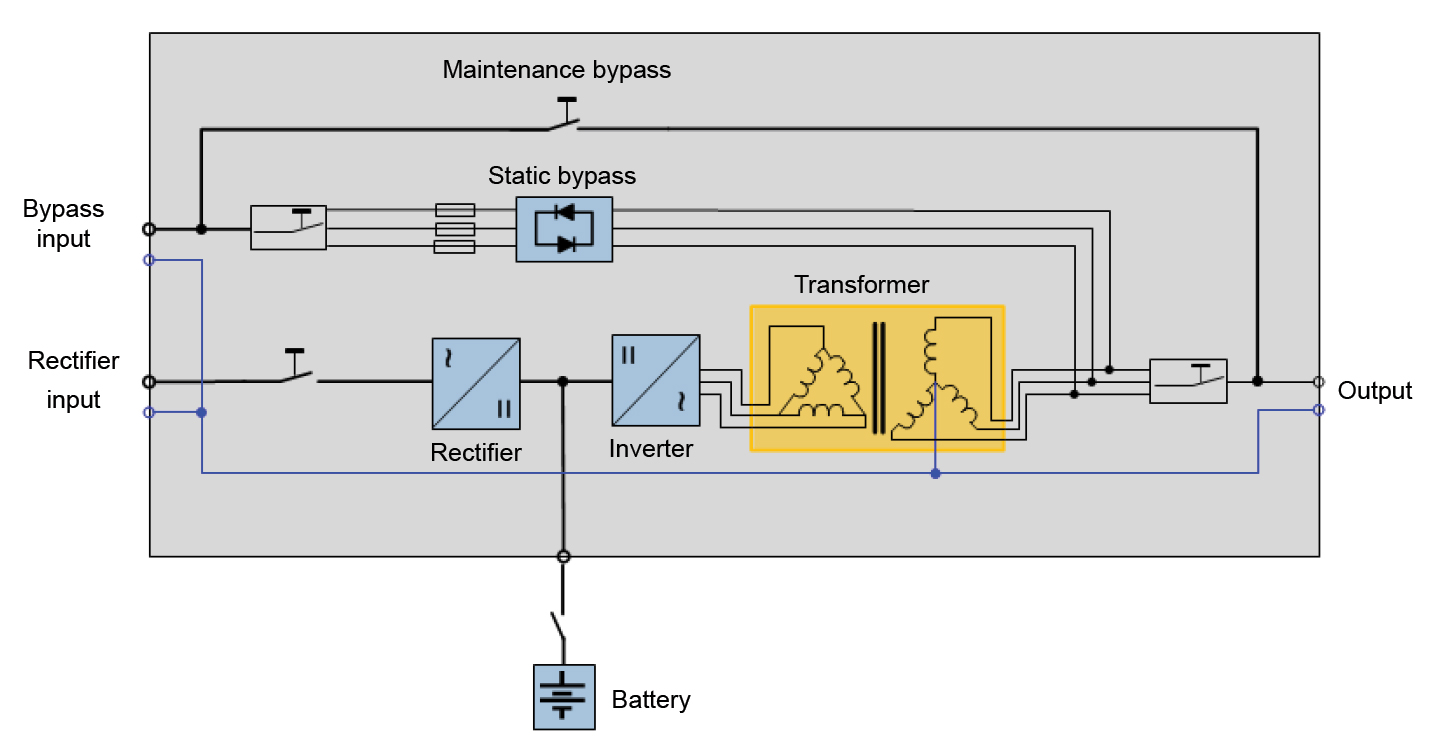 Ups design transformer free versus transformer based ee publishers 3 a 4 wire diagramme of a transformer based ups asfbconference2016 Choice Image