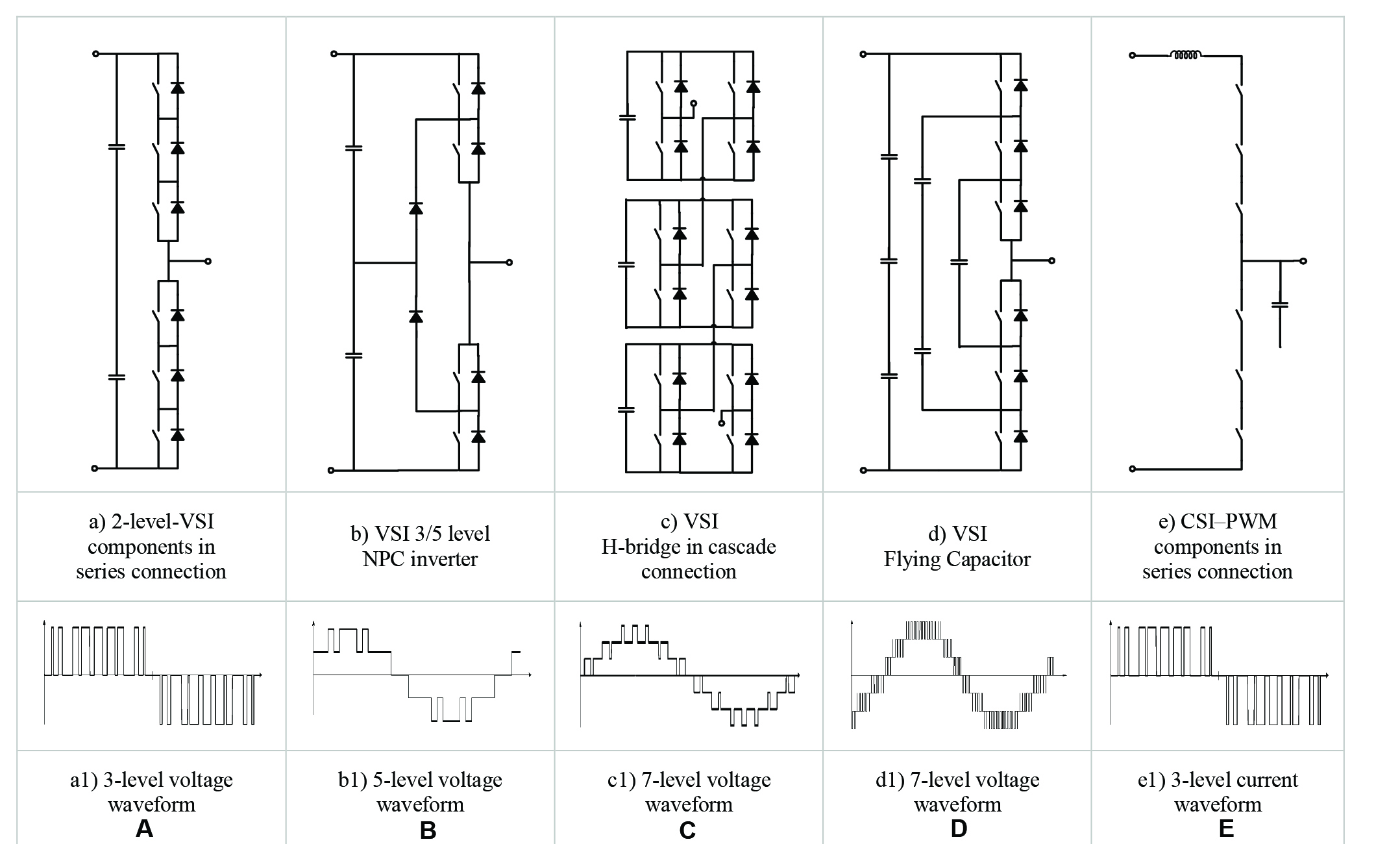 Medium Voltage Industrial Variable Speed Drives Ee Publishers Figure 2 H Bridge Circuit Fig 4 Mv Vsi And Csi Topologies Per Phase Diagrams Output Waveforms