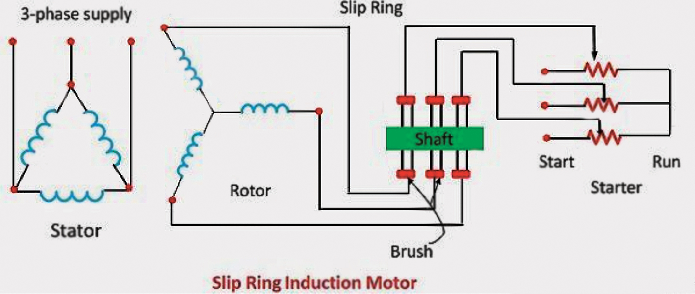 Large Induction Motor Starters Provide A Range Of Features Ee Circuit 3 Phase Direct On Line Dol Electric Controller Fig 4 Slip Ring Resistive Starter 5 The Control Is Based Controlling Terminal Voltage Two Or Three Phases