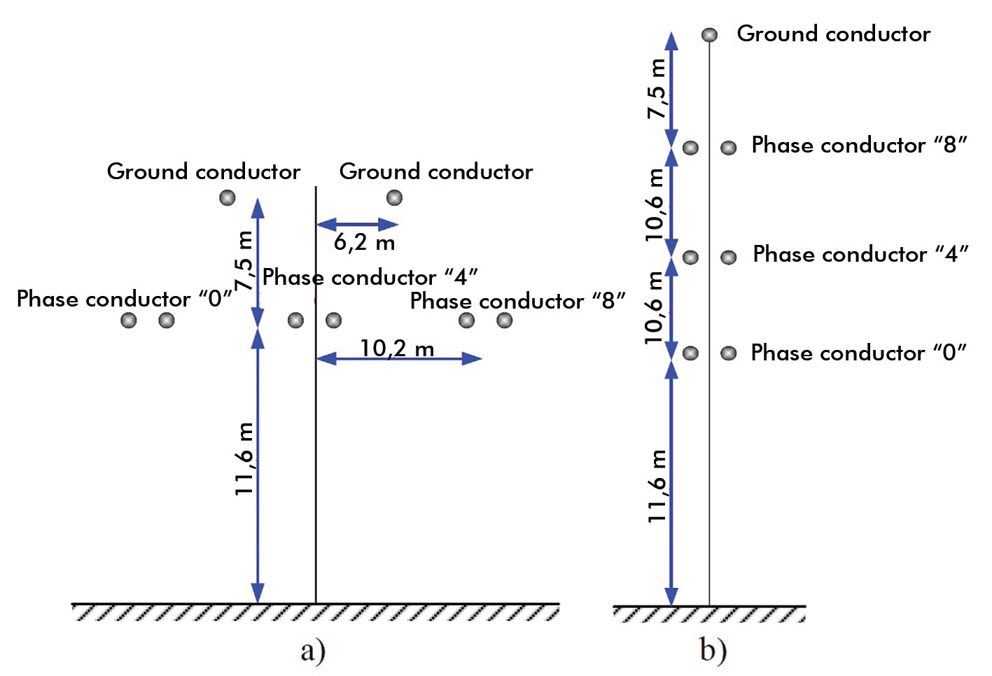 The Mitigation Of Electric And Magnetic Fields From Transmission Lines Neutral Earthing Phase Conductors For Power Circuits Fig 6a Horizontal Configuration 6b Vertical