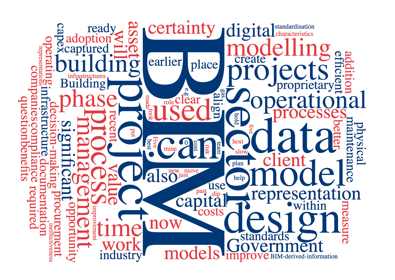 Fig. 2: BIM for mining is about the digital representation of an information model, more than just the 3D model.