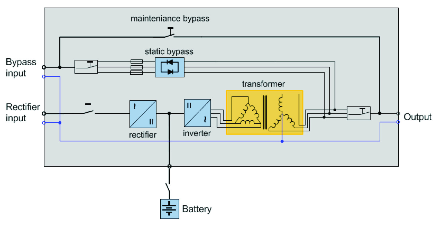 UPS design: transformer-free vs transformer-based - EE ... on