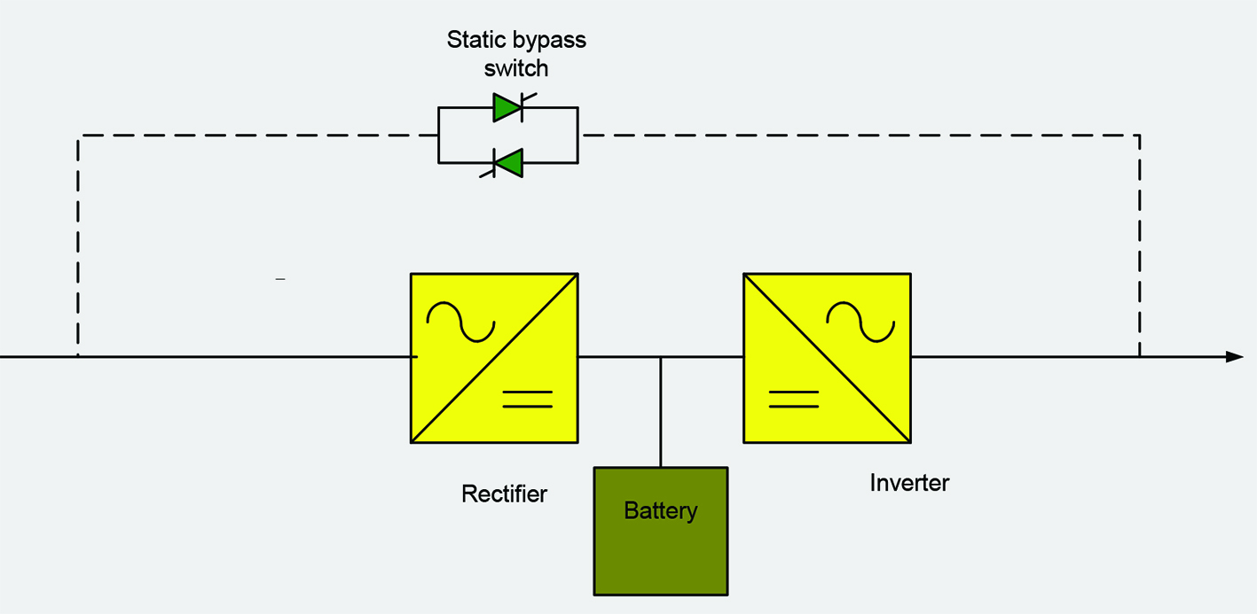 Ups Design With Active Series Parallel Power Line Conditioning Ee