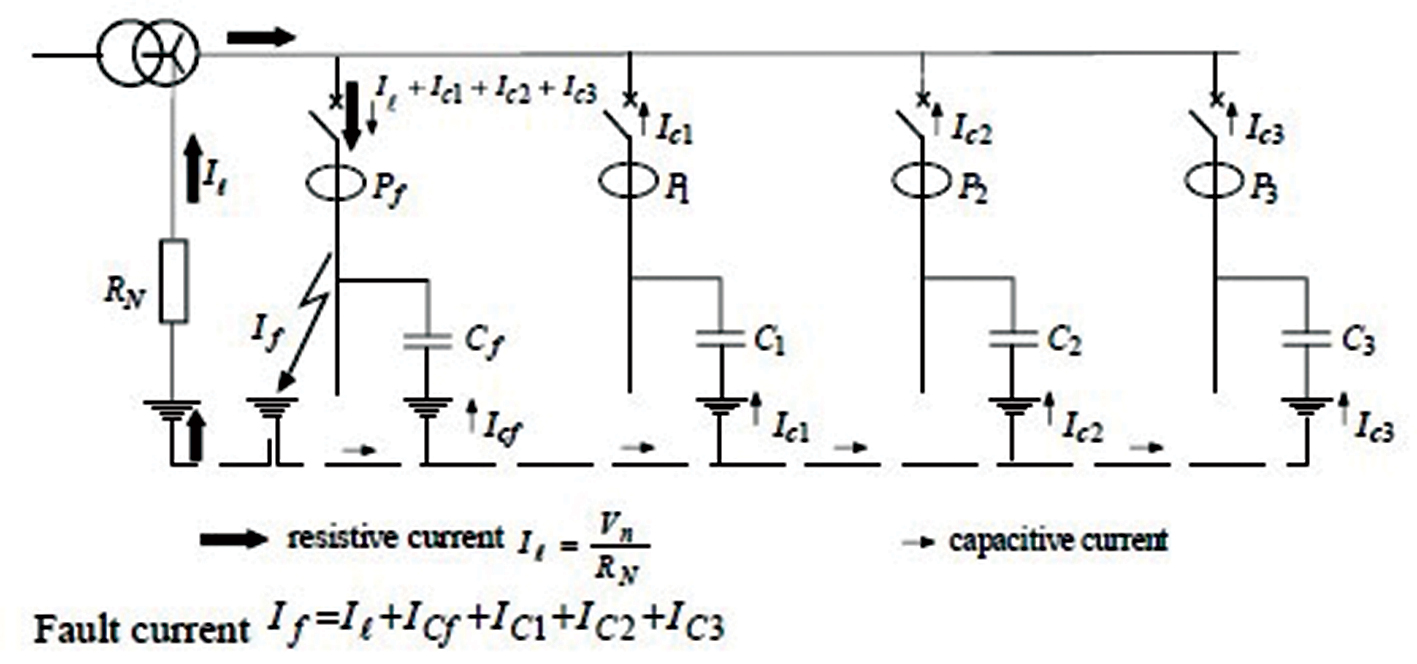 Directional Earth Fault Protection Ee Publishers Electrical Relay Fig 1 Current Paths In A Resistively Earthed Network