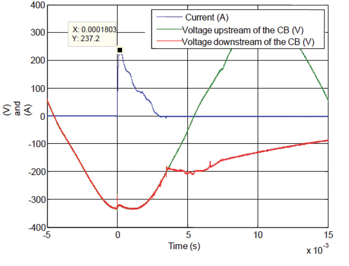 Impacts Of Led Lighting On Power Quality Credible Carbon Solid State Relay Jakarta Fig 4 Tripping A B Curve 20 Circuit Breaker