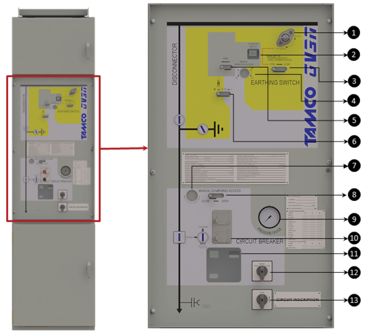 GIS and hybrid switchgear technology - EE Publishers