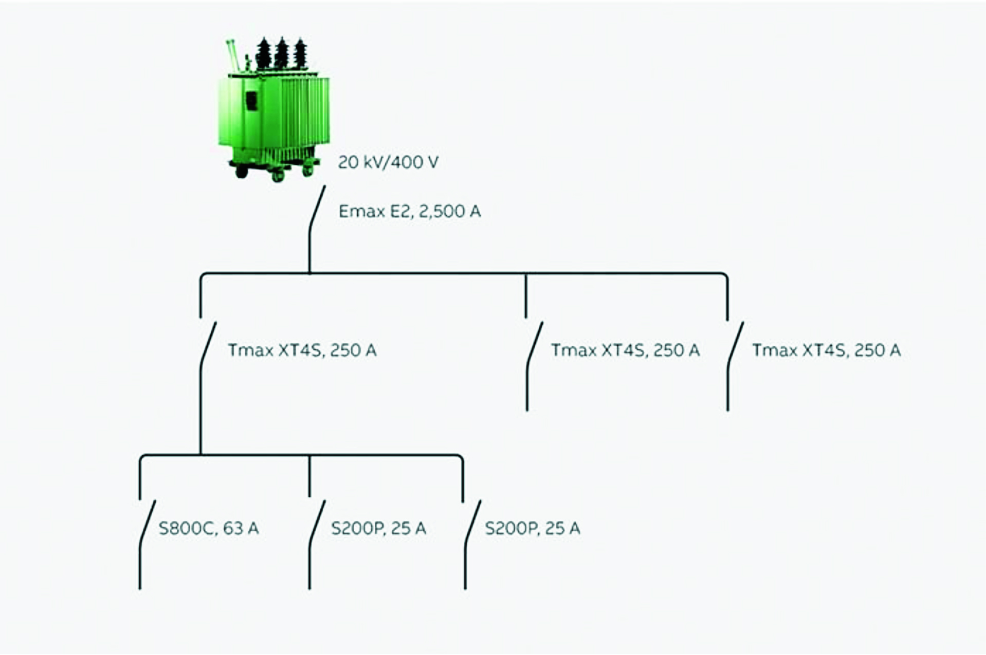 Defining short-circuit values for circuit breakers - EE ... on
