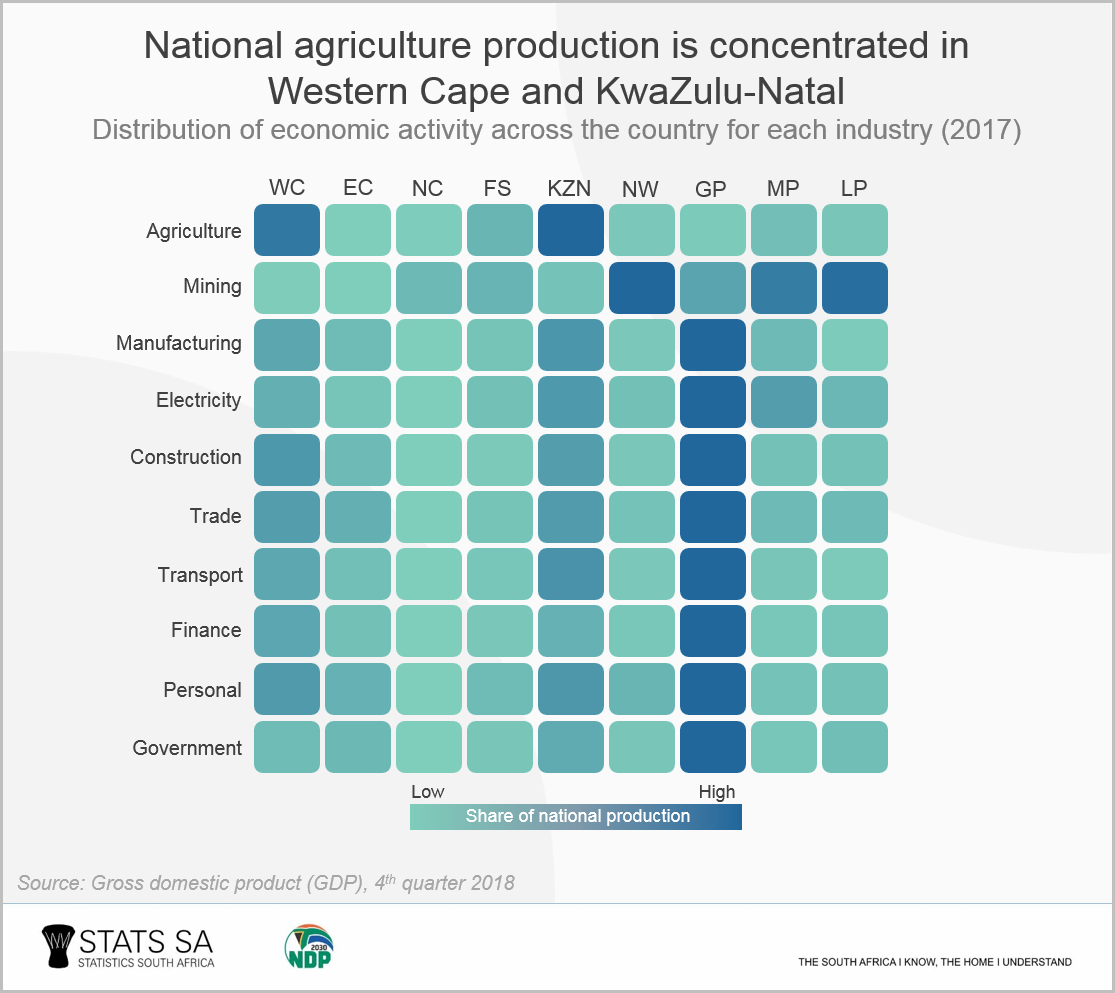 Fig. 3: Overview of South Africa's provincial economies as of 29 March 2019. (Credit: Stats SA)