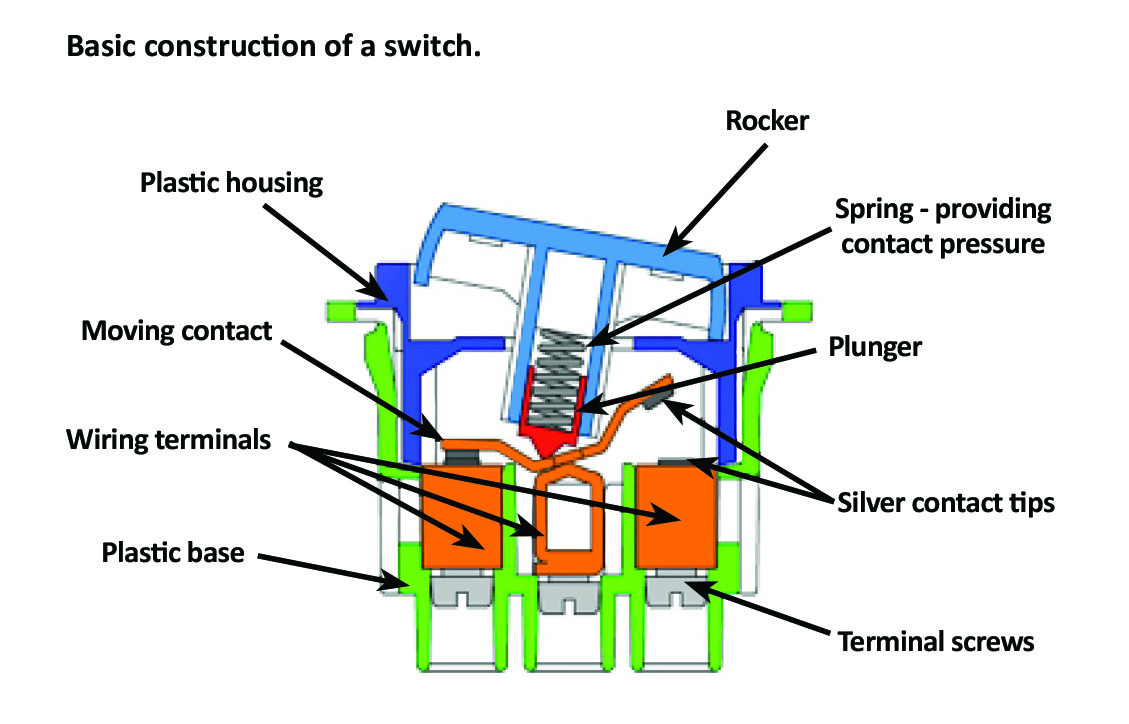 Switch Light Wiring Diagrams Further Single Pole Double Throw Switch