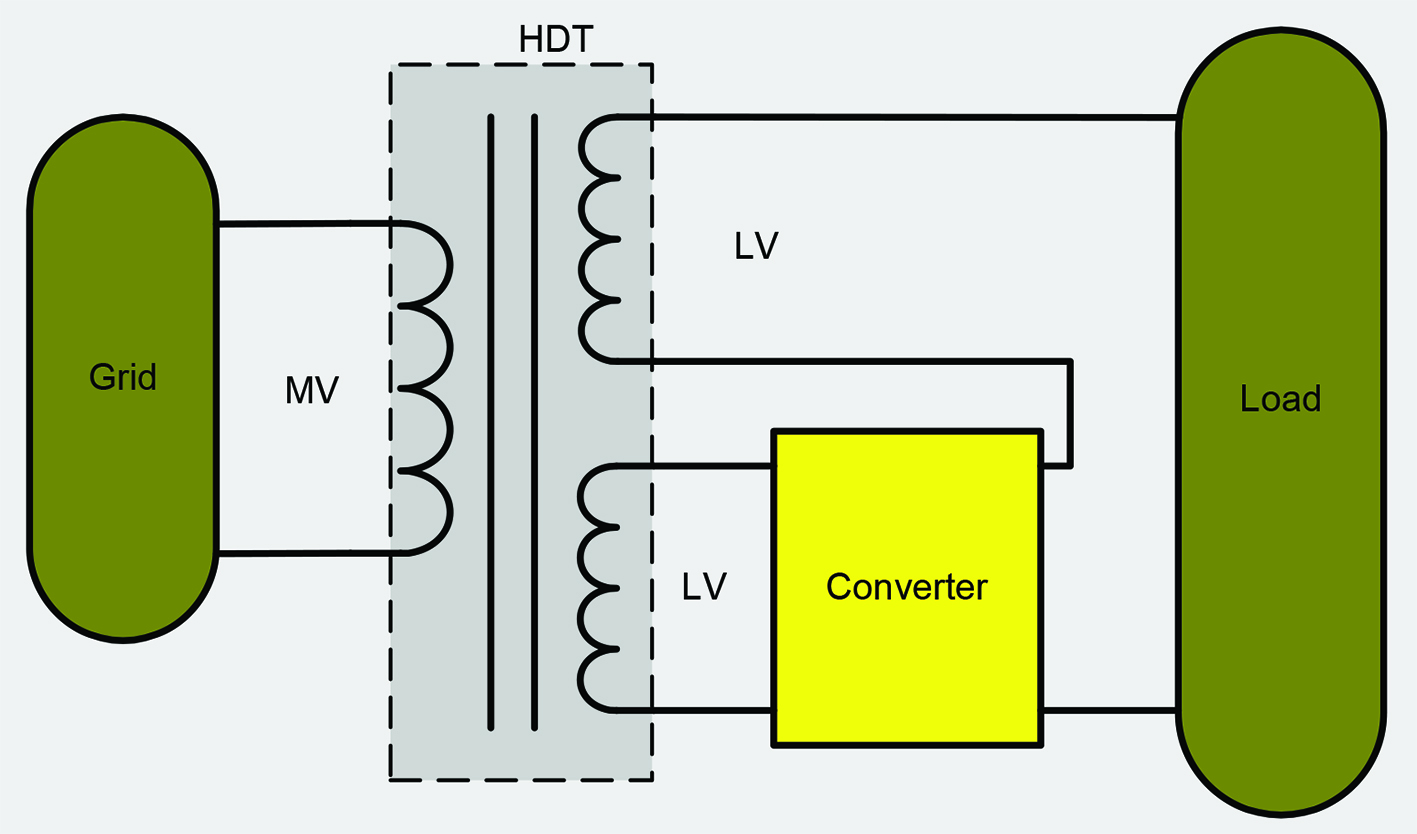 The hybrid transformer: A solution for industrial network