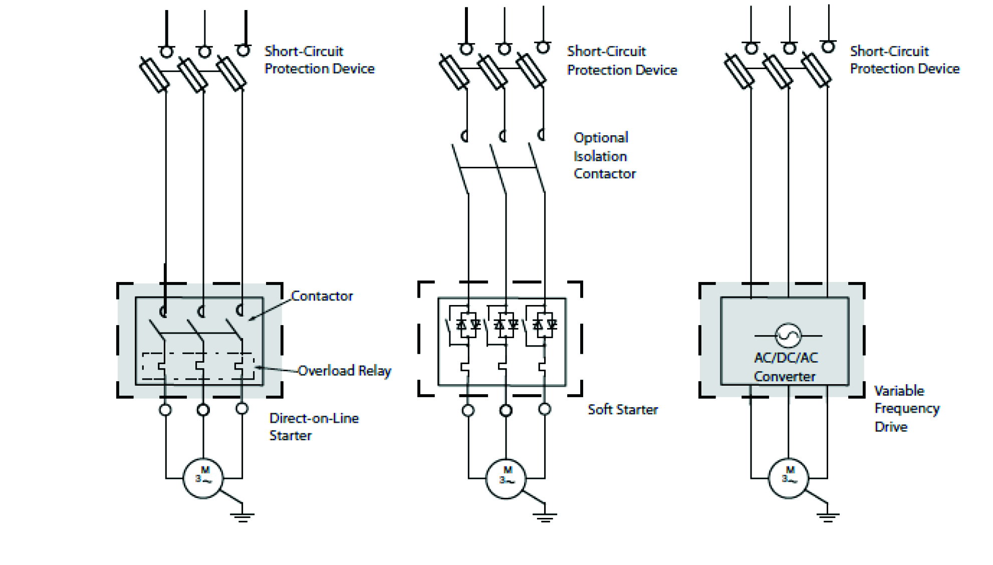Vfd Starter Circuit Diagram - Wiring Diagrams on