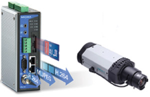 Video encoders and IP cameras integration - EE Publishers